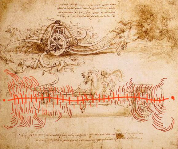 """intervento Bacco Artolini su """"Carro falciante n 2 """" di Leonardo Da Vinci ( 1500 circa)"""